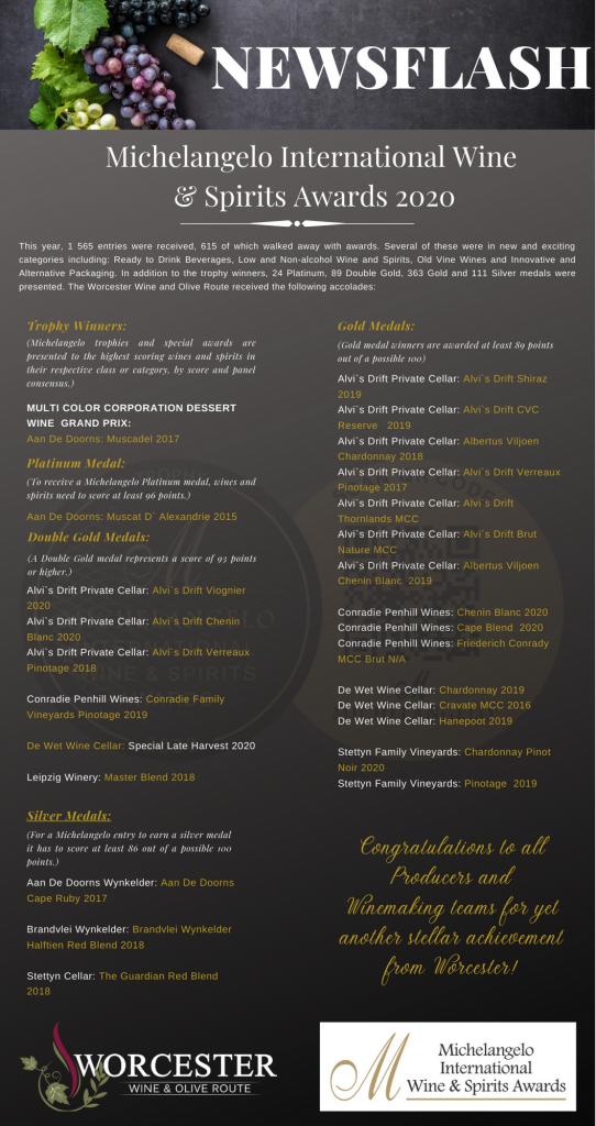 2020 Michelangelo International Wine & Spirits Awards